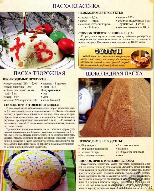 Куличи пасхальные вкусный рецепты с пошагово