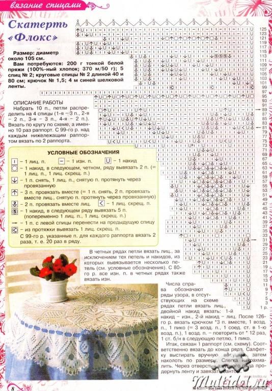 Вяжем скатерти и салфетки спицами схемы описания