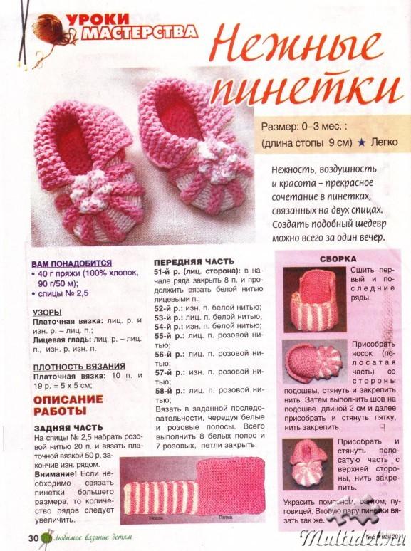 Мастер класс по вязанию спицами для малышей образцы вязания спицами