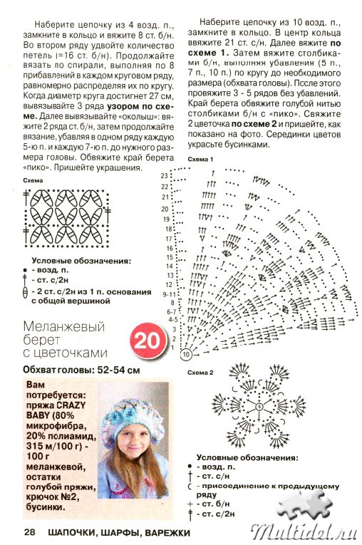 Детская панамка (вязание) Крючок 2. Пряжа 100% хлопок.Схема вязания детской шапочки. уроки и мастер-классы по вязанию