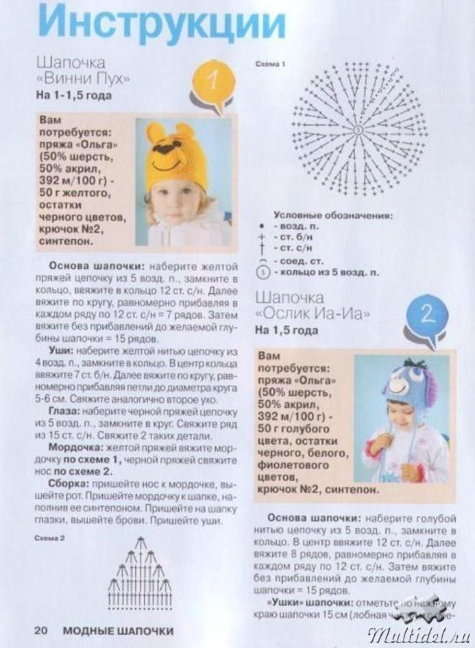 Спицами со схемой шапочка новорожденной девочки