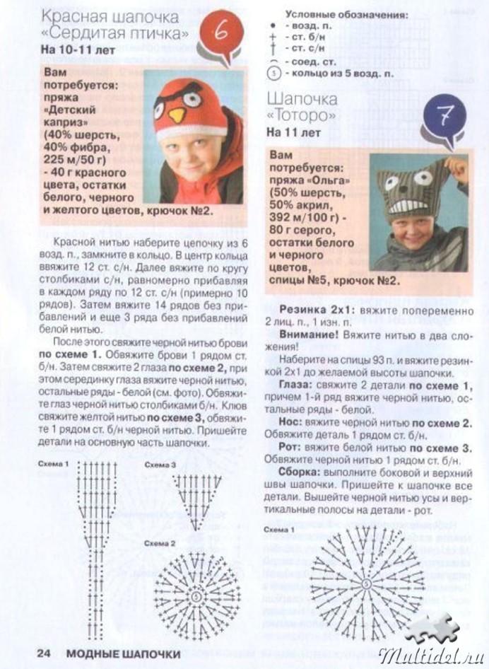 32 шапки для мальчика спицами с описанием и схемами вязания, Вязание для