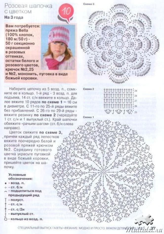 Вязать детские шапки крючком и схемы