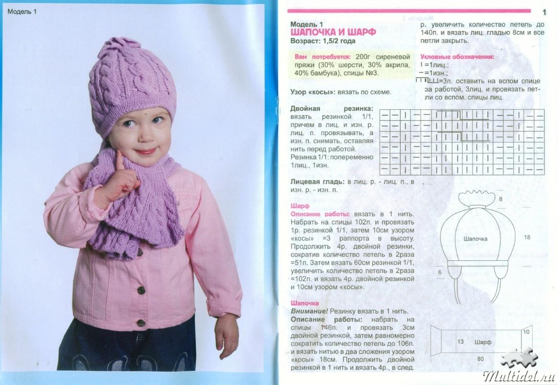 Модели по вязанию для детей с описанием