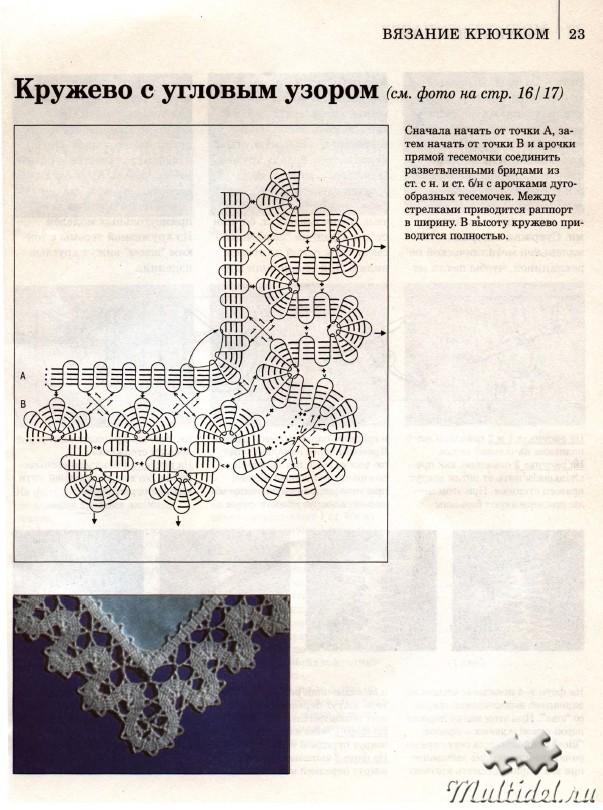 Схемы вязания кружев крючком для начинающих с описанием