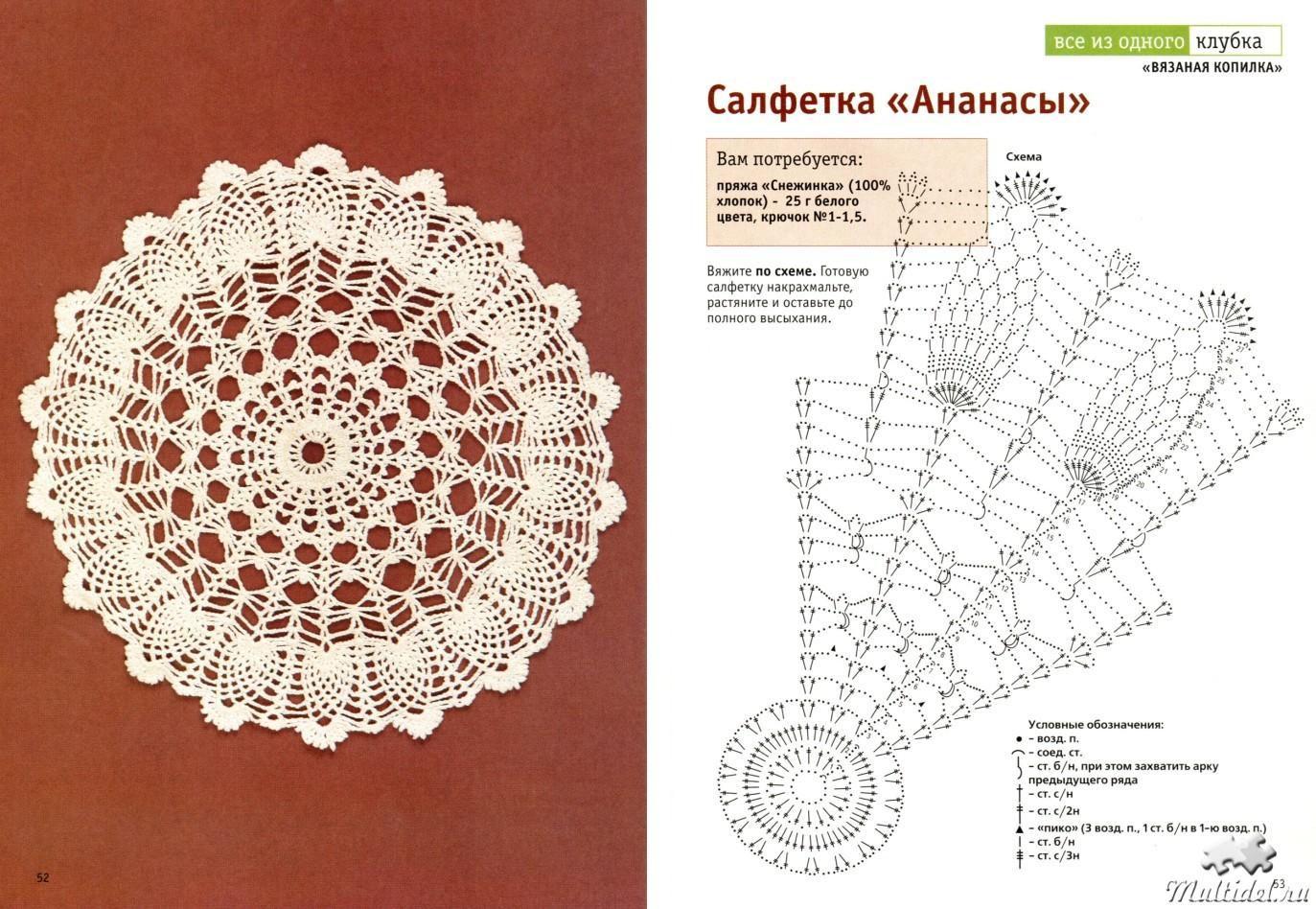 Простейшие схемы вязания салфеток