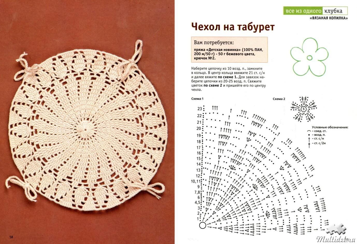 Вязание крючком накидки для табурет