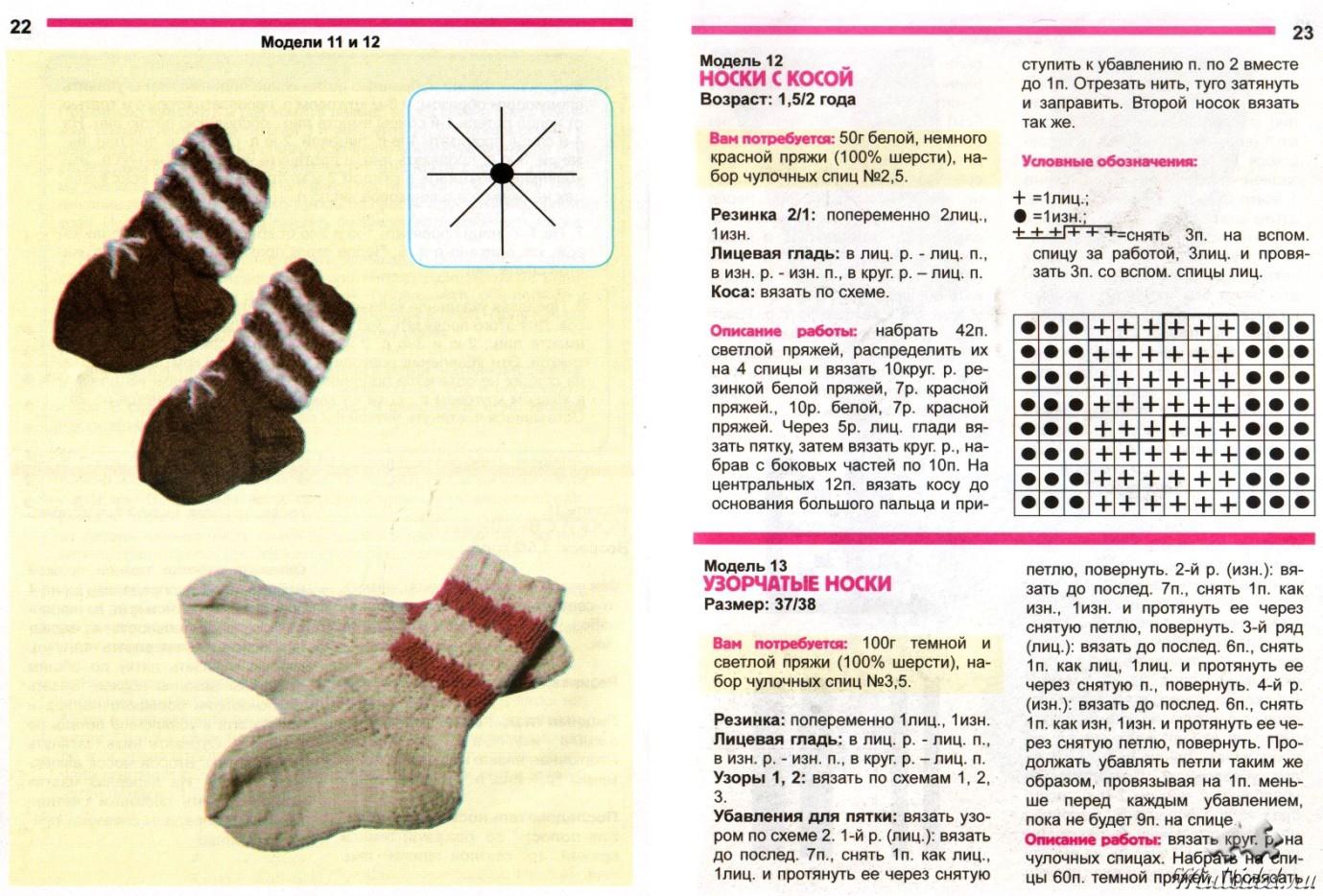 Носки для мальчиков спицами схемы