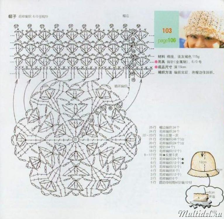 Японский журнал со схемами